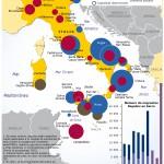 2012_Mapa_Atlas_Italia el puerto de Europa