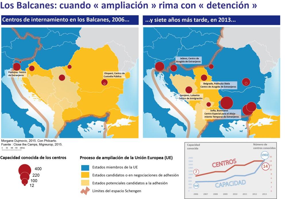 Los Balcanes: cuando « ampliación » rima con « detención »